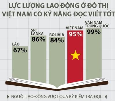 Sinh viên Việt Nam cần tư duy phản biện và biết cách giải quyết vấn đề