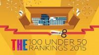 """Đông Á có 4 đại diện vào top 5 Times Higher Education đã công bố bảng xếp hạng hàng năm """"100 Under 50"""" lần thứ tư, nhằm vinh danh những..."""