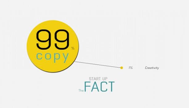 Startup, Sao Chép 99% Và Sáng Tạo 1% Thì Cũng Đủ Thành Công Rồi