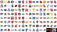 Thư gửi bạn – Cảm nhận truyền thống và văn hoá trường đại học tại Mỹ Bạn thân mến, Hệ thống các trường đại học ở Mỹ vốn vô cùng...