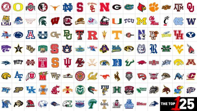 Logo của 125 trường hàng đầu trong hệ thống NCAA (Hiệp hội thể thao đại học quốc gia) [1].