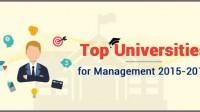 Danh sách các trường đại học hàng đầu cho quản lý 2015 đã được đưa ra bởiThe Financial Times và ARWU. Các tiêu chí được đưa ra dựa vào chất...