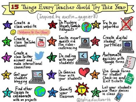 """15 bí kíp giúp giáo viên khắp thế giới khiến học trò """"đổ nghiêng ngả"""""""