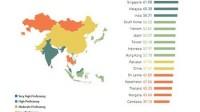 Theo bảng xếp hạng năng lực Anh ngữ 2015 của một tổ chức quốc tế, Việt Nam vượt qua các nước như Nhật Bản, Thái Lan… Điều này khiến nhiều...