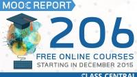 MOOC Course Report luôn được công bố bởiClass Centralvào tuần đầu tiên của mỗi tháng. Tại đây sẽ cho các ứng viên cơ hội lựa chọn nhiều khóa học trực...