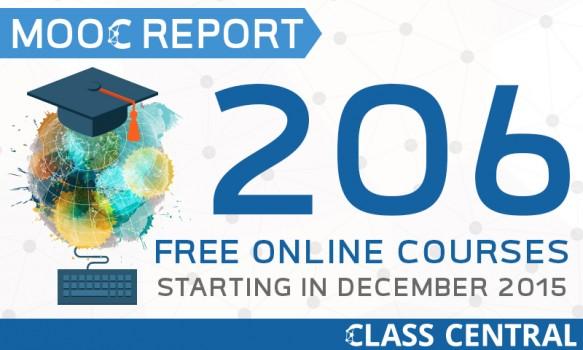 Những khóa học trực tuyến miễn phí trên nền tảng MOOC