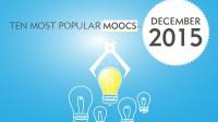 Trong tháng 12 này, các trường đại học đưa đến ứng viên các lớp học trực tuyến với nhiều chủ đề thiết thực về con người, kinh doanh, quản lý,...