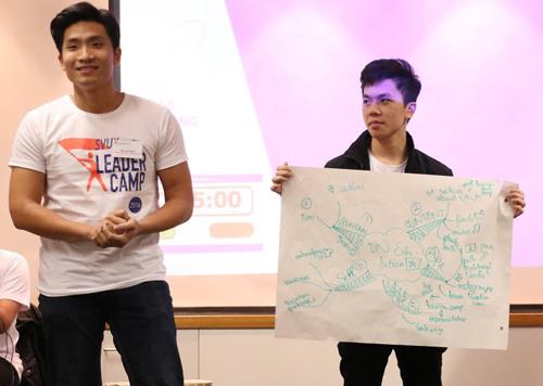 Nghĩa (bên trái) tham gia thuyết trình trong lớp học ở Đại học Birmingham. Ảnh: NVCC