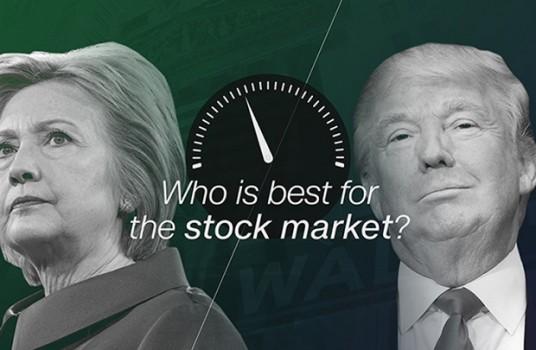 Ứng viên tổng thống Mỹ nào ảnh hướng đến TTCK nhất?