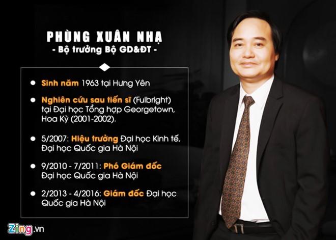 Tân Bộ trưởng GD&ĐT Phùng Xuân Nhạ. Đồ họa:  Phượng Nguyễn.