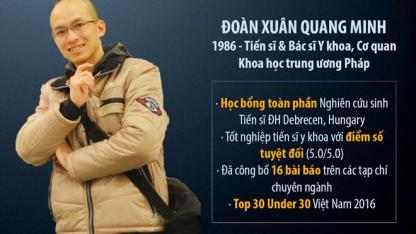 Profile_QuangMinh_1