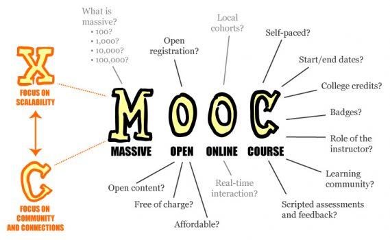 Khóa học trực tuyến miễn phí trong tháng 10