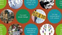 Nhà xã hội học nghiên cứu xã hội và hành vi của con người trong xã hội bằng cách điều tra, tìm hiểu, và phân tích các nhóm, hội đồng,...