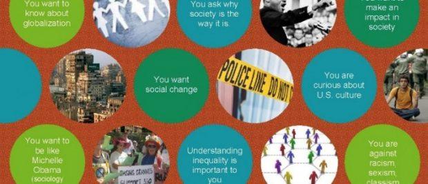 Thông tin về Nhà Xã Hội Học từ Bộ Thống Kê Lao Động Mỹ