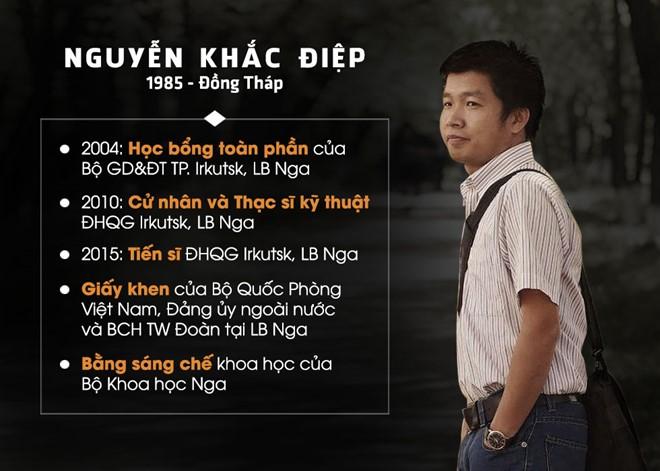 NguyenKhacTiep