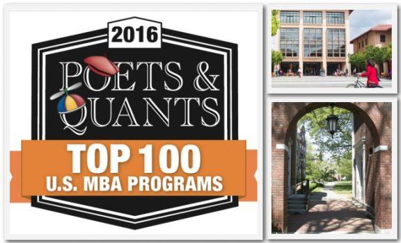 Danh sách các trường dạy MBA hàng đầu Hoa Kỳ
