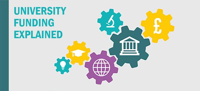 """Thông thường các trường thứ hạng cao có thiên hướng nghiên cứu bởi lẽ, những nguồn tài trợ lớn chủ yếu """"chảy"""" vào nhóm trường này. (Ảnh: universitiesuk.ac.uk)"""